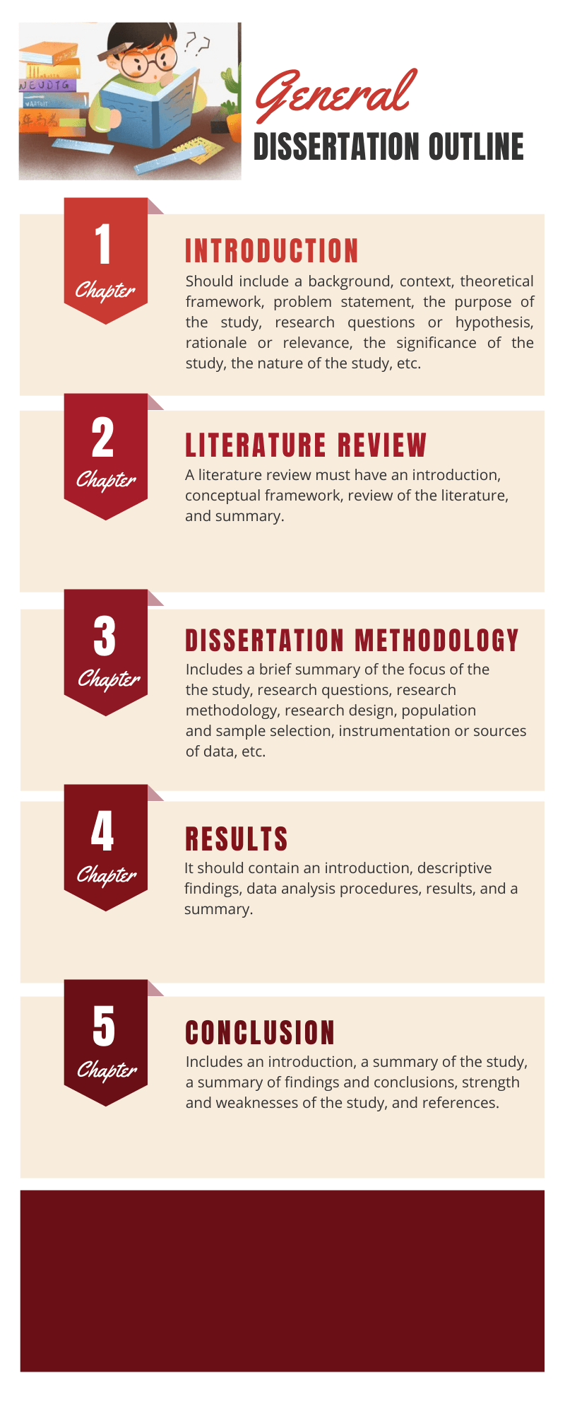 dissertation-outline