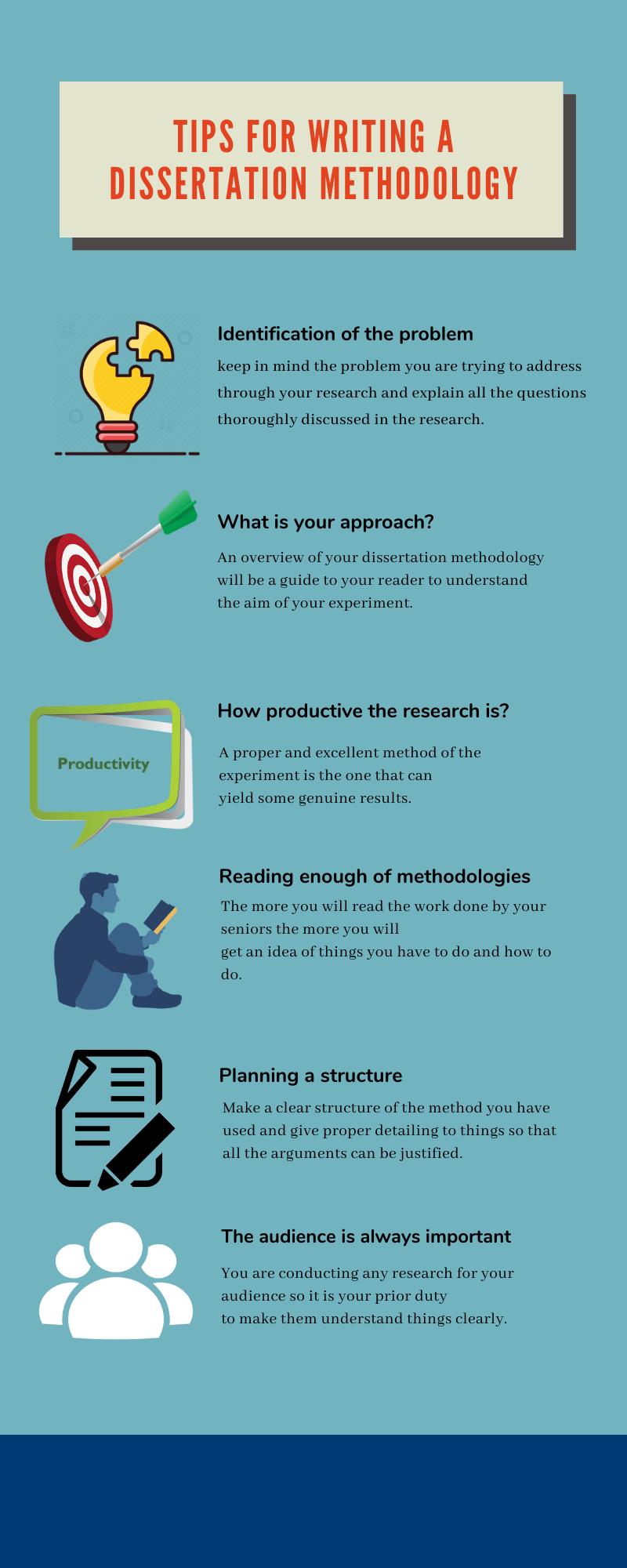 Tips-for-writing-dissertation-methodology